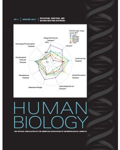 Human Biology Volume 89, Number 1, Winter 2017 (Evolution, Function, and Deconstructing Histories: A New Generation of Anthropological Genetics)